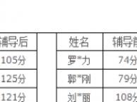 全外教 零基础全封闭英语培训 2月13日火热开班