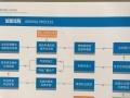 亚铝徳材系统加盟 门窗楼梯 投资金额 50万元以上