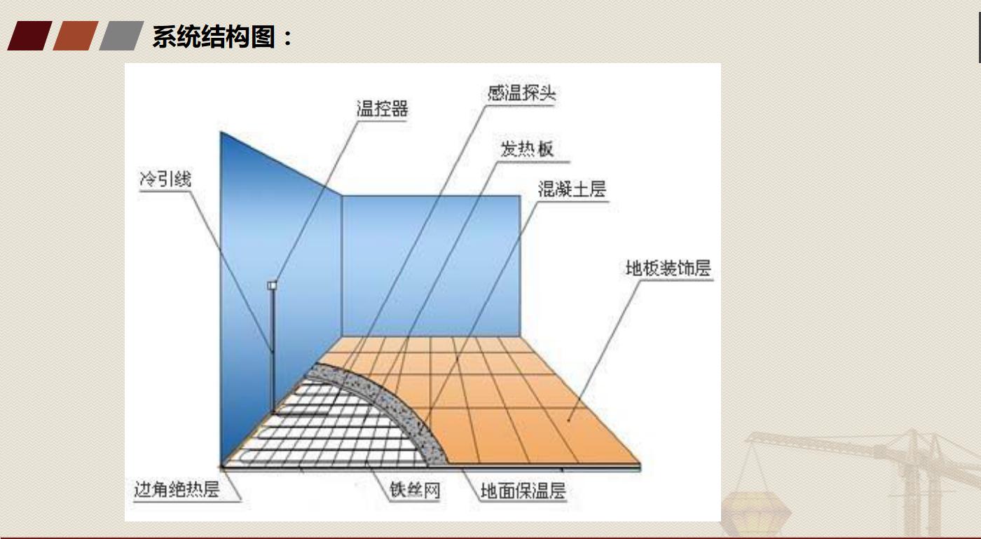 安徽电供暖系统公司哪家好 品质生活从冀研地暖开始
