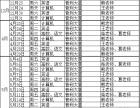 2018统招专升本培训开课培训拉!