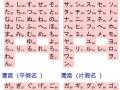 山木培训日语五十音图开课啦!