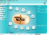 北京眼镜连锁店会员管理系统 积分管理软件 眼镜店会员管理软件