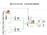山东滨州淄博旅游景区管理软件公园门票系统景点验票系统
