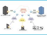 口碑好的深圳专线上网怎么样_流行的mpls国际专线