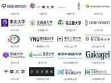 韩国留学 世外语言 只申请前20名校