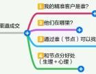 北京成交能力如何自备手艺自备技能到像U盘的地步随插随用