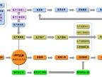 五金制造行业ERP生产管理软件,五金行业专用ERP