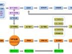 五金厂ERP生产管理软件 简洁易用