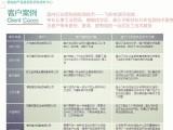 乳香精油成分分析 配方检测找南京蓝大飞秒
