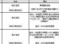 中政告诉您,江苏公务员考试自考生能报考吗