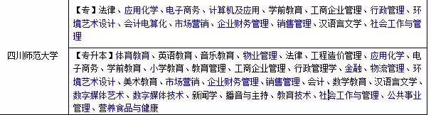 小自考国家认可度高吗?四川省小自考在哪里报名?小自考学费多少