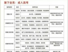 河南漯河2016开封大学成人高考开始报名