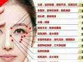 如何缓解视力疲劳贝立凯眼部按摩仪完美的选择