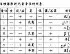 岗位维语培训,维吾尔语语法班