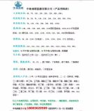 茂名中海南联D30环保溶剂油