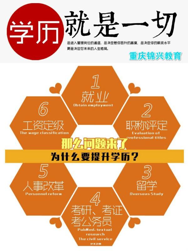 重庆学历提升机构哪家好