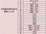 成都監理員 安全員 重慶信號工 施工升降機培訓報名要求