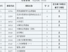 2016年武汉大学听说可以一年毕业专升本