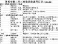 松江九亭小学生暑期各年级奥数班招生中