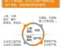 中国平安---专业的商业保险咨询服务,人寿险,车险,意外