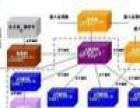 贵阳办公网络维护专业机房维护路由安装宽带调试