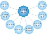 学电脑在东凤 会计基础 高级办公 ps美工 模具设计 东翔