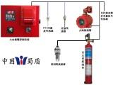 上海蜀盾 数控机床灭火系统 清洗机灭火系统