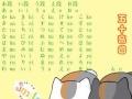 开学季学日语就在古槐山木培训,本周第二科半价