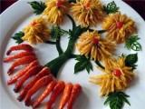 衡水学厨师的技校都有些衡水里有专业教厨师的学校