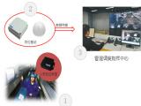 甘肃张掖市精度高的隧道门禁人员定位系统设备尽在腾高中泰科技