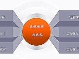 裕恒咨询以全新的管理模式,周到的重庆认证咨询服务于广大客户