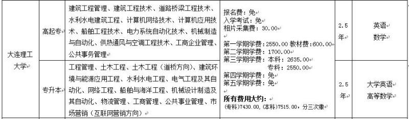 汕头知纳培训 奥鹏教育 本科 专科2017年招生简介