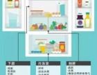 冰箱里的食物如何摆放最省电最健康
