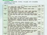 日照市莒县2020年函授学历怎么报名 中天教育