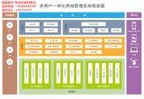一体化电商平台-全渠道电子商务,专业的电商平台解决方案