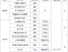 2018年远程教育中国地质大学,可以刷身份证入学了
