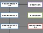 珠海股份公司注册时间和流程-珠海明日工商代理