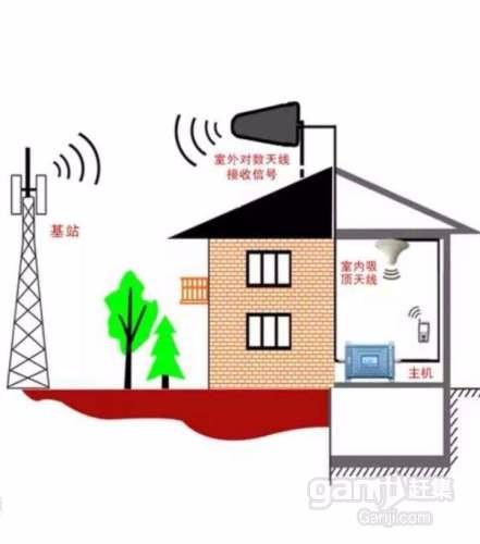 成都手机信号放大器安装维修成都最优价格图片