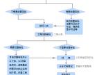注册商标代理公司选择荣飞专业代办商标机构
