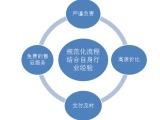 上海多語種翻譯服務
