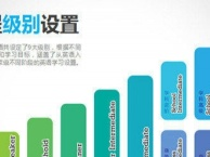 郑州韦博英语口语培训学校 韦博国际英语培训中心