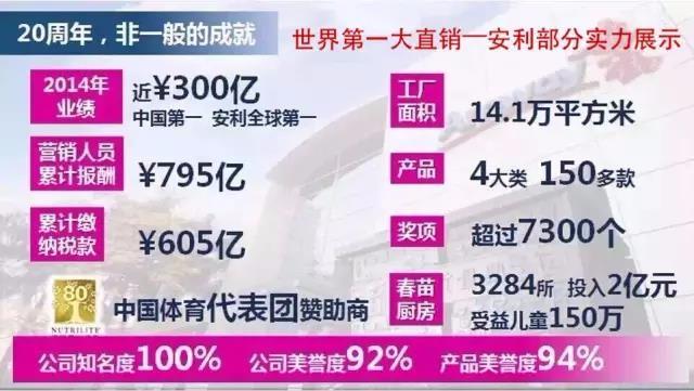 北京宣武区安利联系人电话宣武区安利正规产品哪里能买到