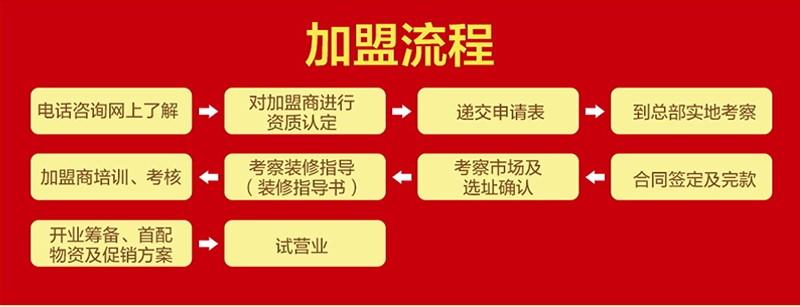 和福顺焖锅中餐加盟 手把手7天培训上手 简单易学-全球加盟网