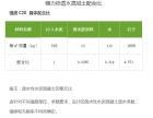 C20C25C30透水混凝土的造价如何计算