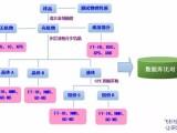 环氧水晶胶成分测试 耐高温胶配方化验分析找南京蓝大飞秒