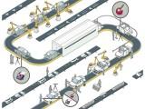 精益生产管理的十个组成部分