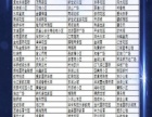【菜鸟驿站招商武汉站】加盟