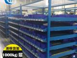 流利式货架生产线工厂流滑移式货架仓库置物架滚轮滚筒货架