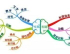 七田真右脑潜能开发加盟总部/快速记忆加盟费多少