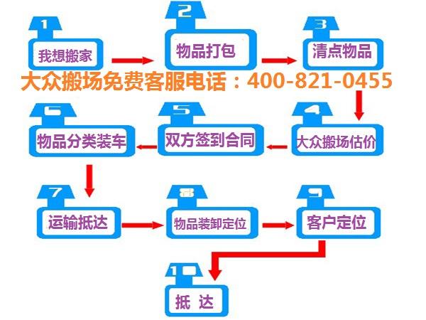 南京路搬场公司4OO-821-O455跨省搬家哪家专业